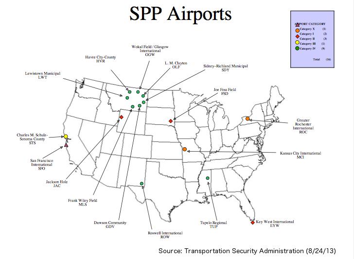 SPP participants