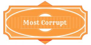 Most Corrupt